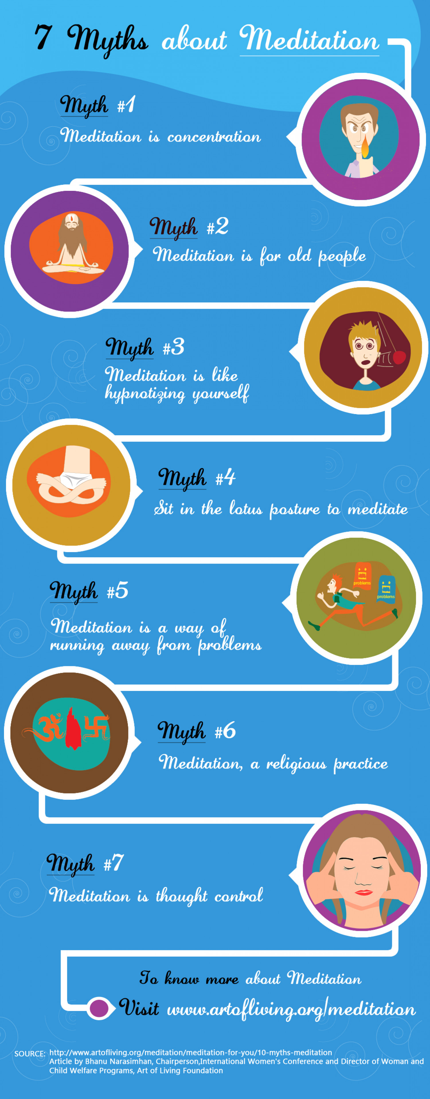 7 Myths about Meditation  Infographic