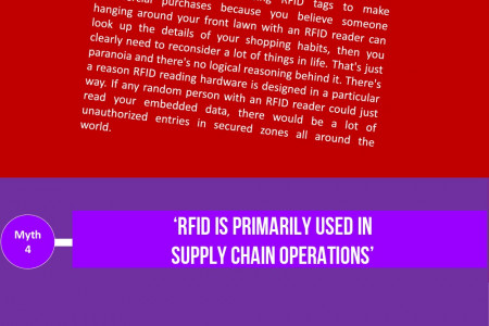 7 Myths about RFID Infographic