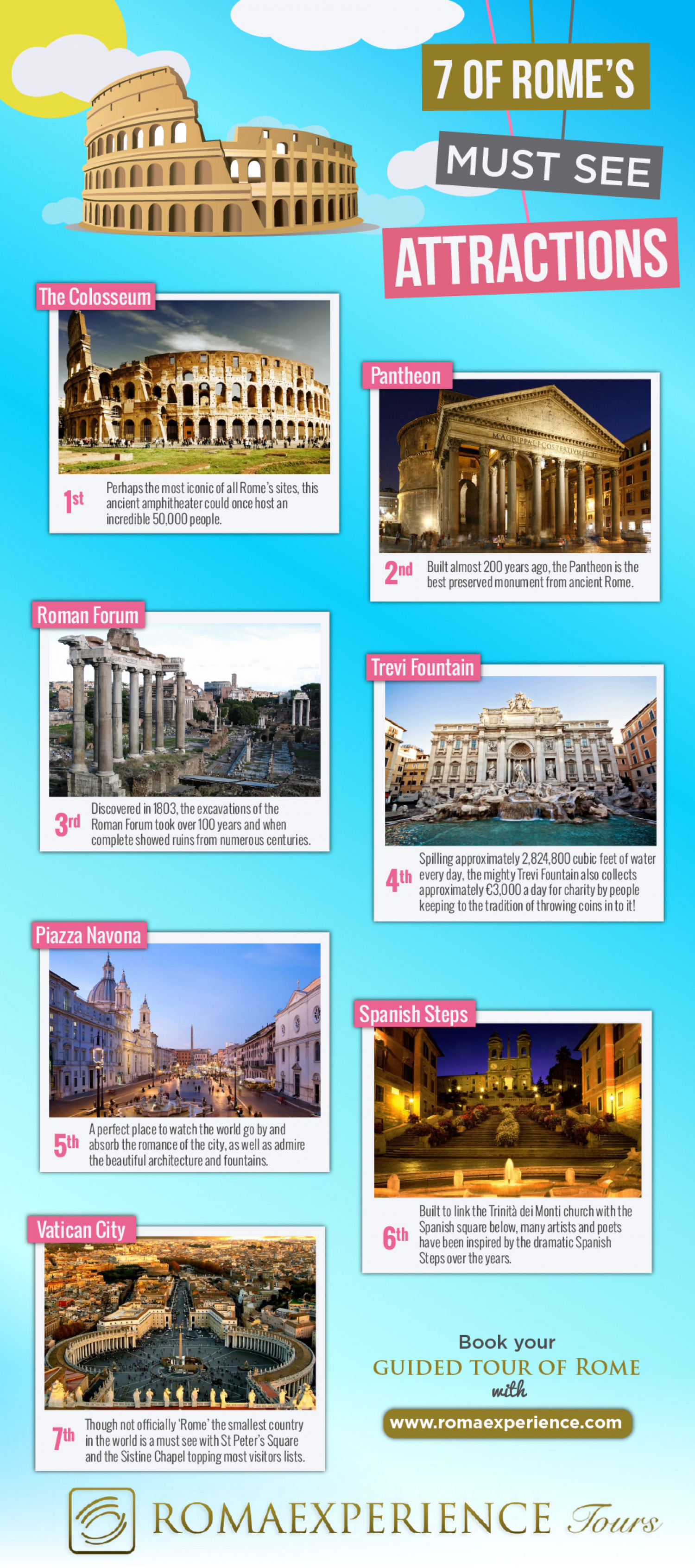 7 of Rome's Must See Attractions Infographic