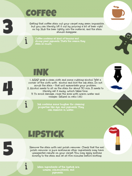 7 of the Most Common Carpet Stains & How to Handle Them Infographic