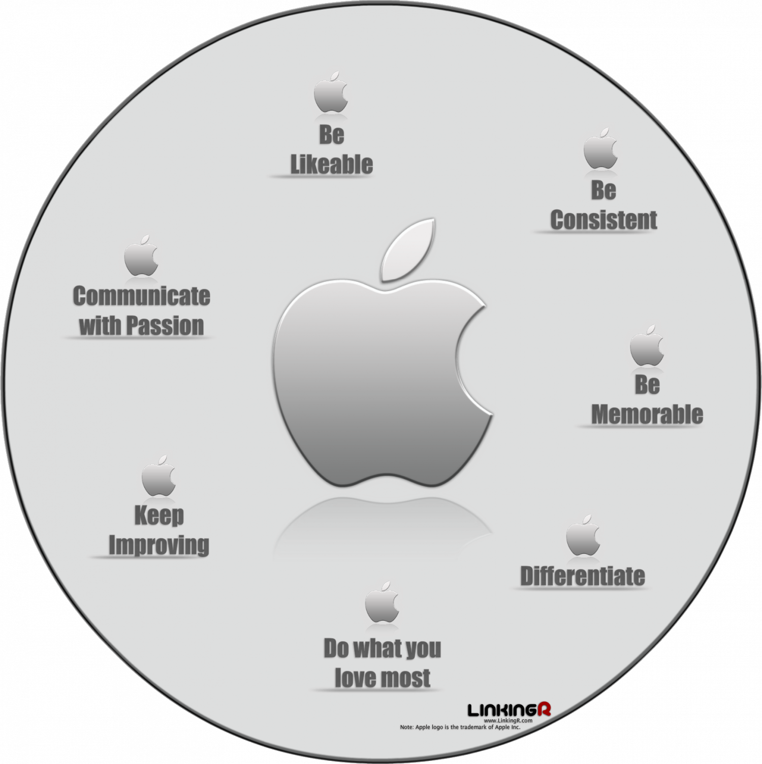 7 Personal Branding Tips from Apple Infographic