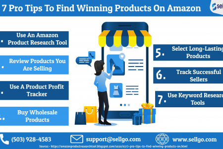 7 Pro Tips To Find Winning Products On Amazon Infographic
