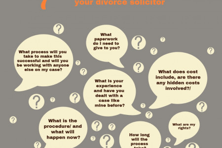 7 Questions to ask a divorce solicitor before you hire them Infographic