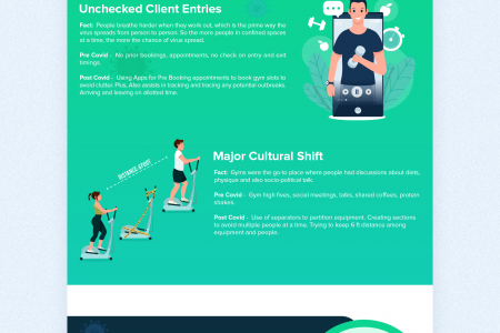 7 Reasons Gym Will Never Be the Same Post Covid-19 Infographic