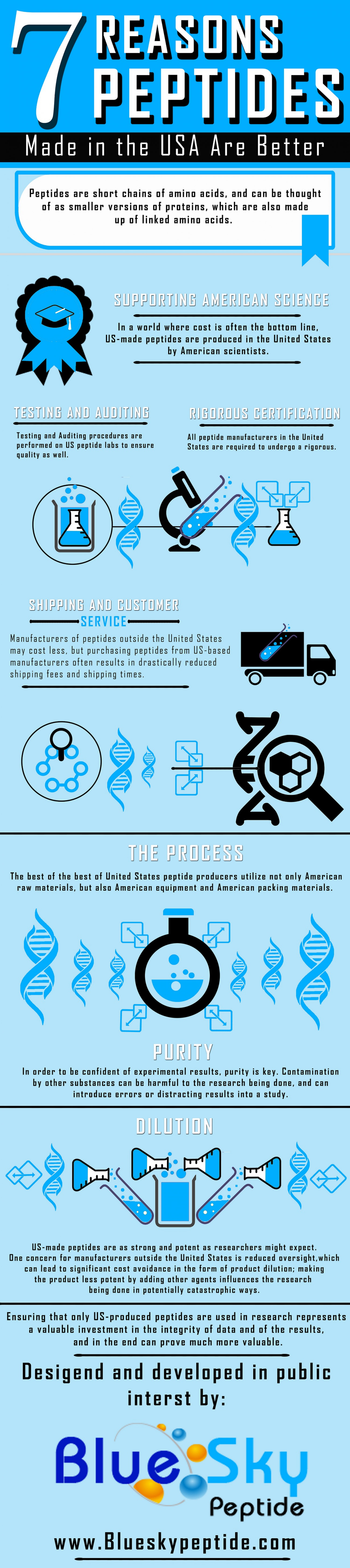 7 Reasons Peptides Made In The Usa Are Better Infographic