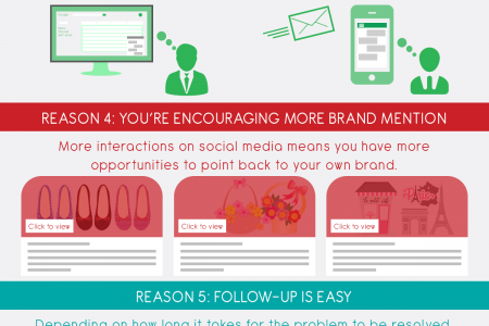7 Reasons Social Media is an Effective Customer Service Portal Infographic