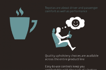 7 Reasons to Choose a Toyota Infographic