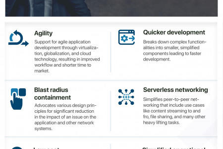 7 Reasons why SaaS applications are Serverless Infographic
