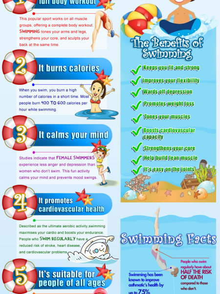 7 Reasons Why Swimming Is Good For Your Health Infographic
