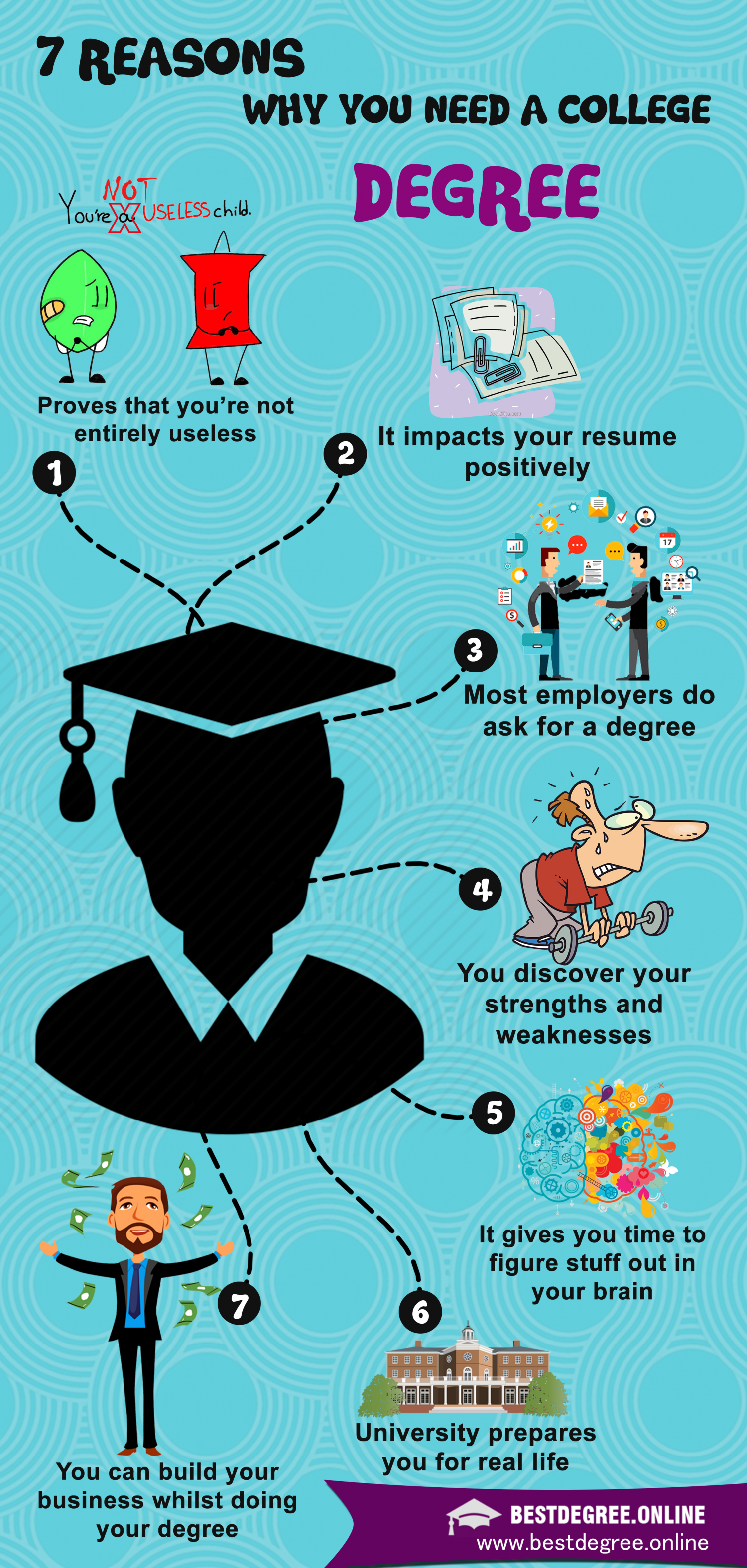 7 Reasons Why You Need a College Degree Infographic