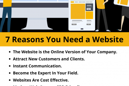 7 Reasons You Need a Website Infographic