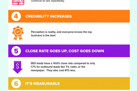 7 Reasons You Need SEO Infographic