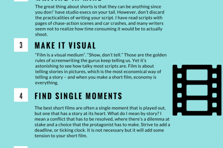 7 Rules for Writing Short Films Infographic
