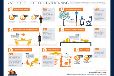 7 Secrets To Outdoor Entertaining Infographic