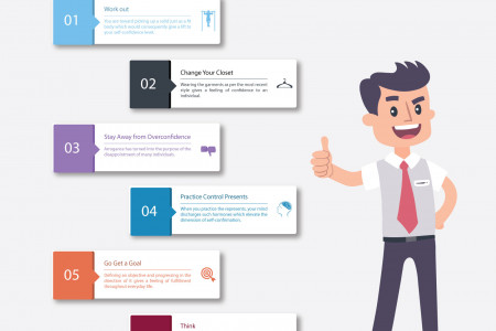 7 Self Confidence Tips to Achieve Success Infographic
