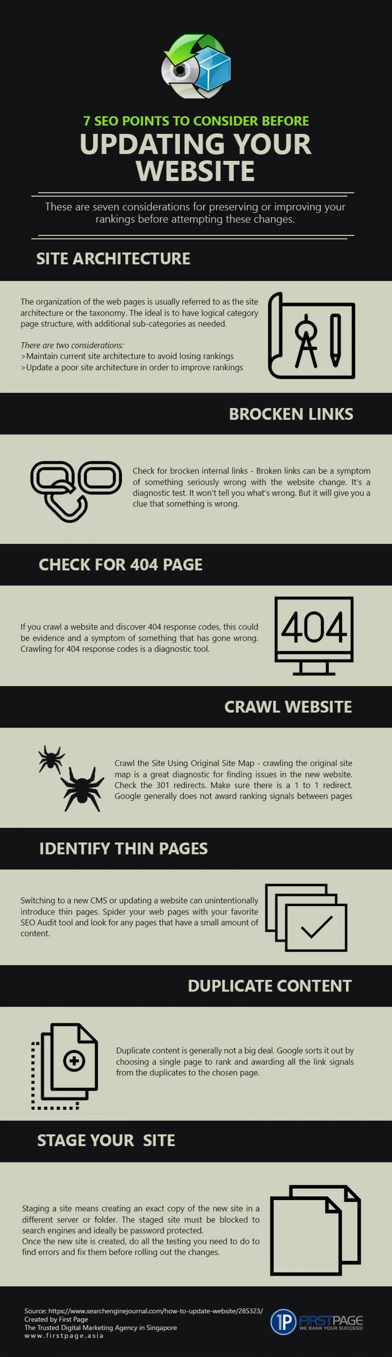 7 SEO Points to Consider Before Updating Your Website Infographic