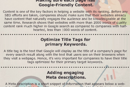 7 SEO tactics for your newly built brand Infographic