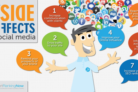 7 Side Effects of Social Media Infographic