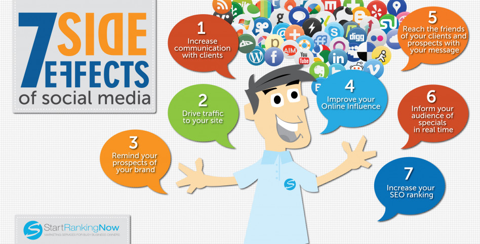 7 Side Effects of Social Media