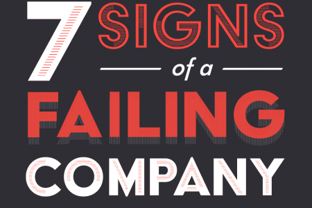 7 Signs of a Failing Company Infographic