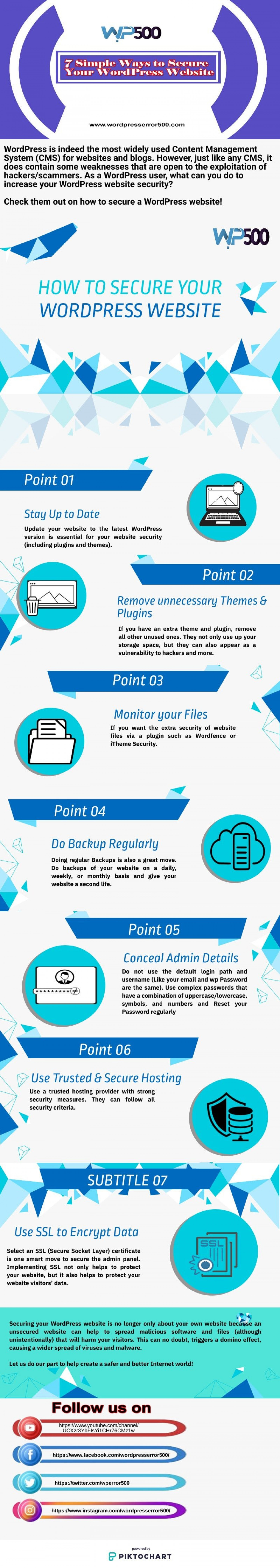 7 Simple Ways to Secure Your WordPress Website Infographic
