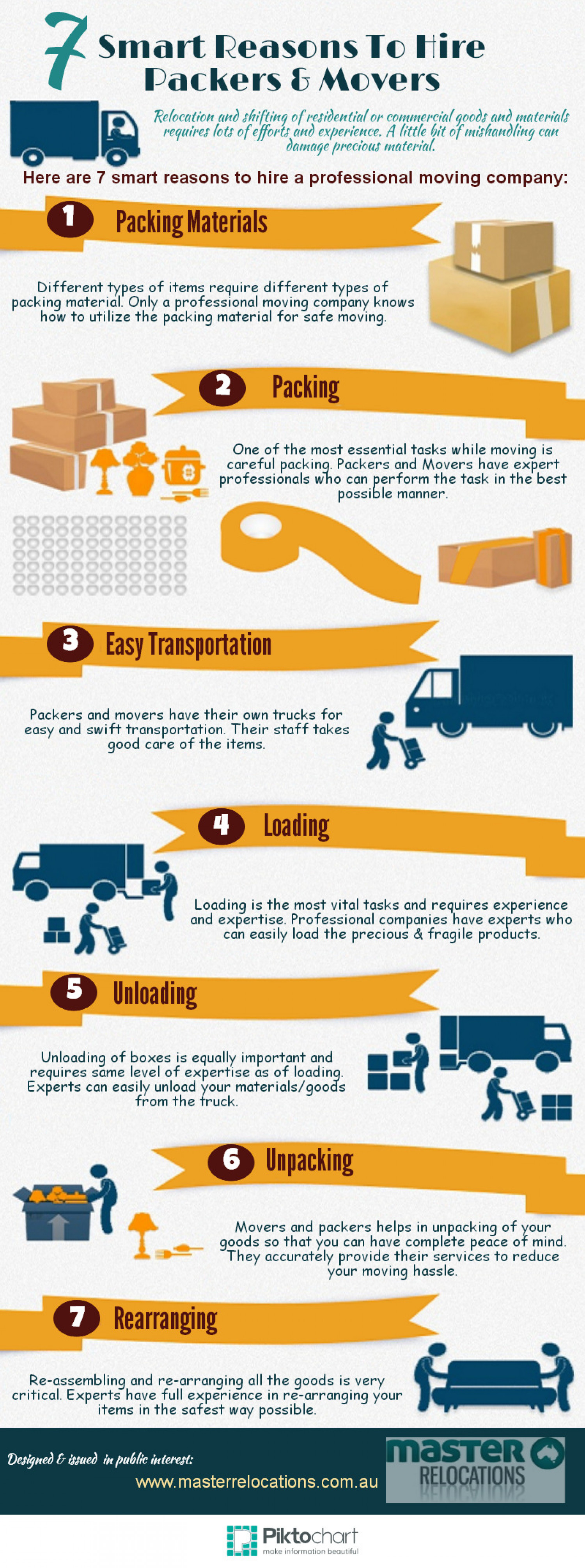 7-smart-reasons-to-hire-packers--movers_