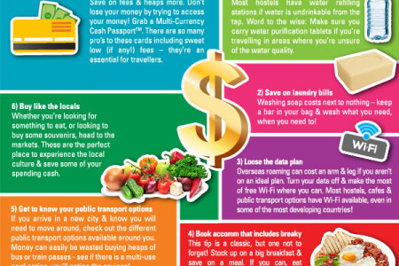 7 Smart Tricks for Saving on your Next Trip Infographic