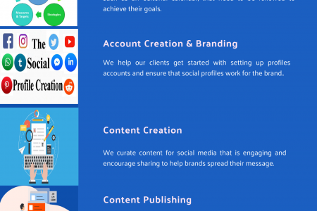 7 Social Media Services That Offer SmashCreate Agency Infographic