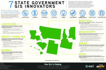 7 States with Robust Geographic Information Systems Infographic