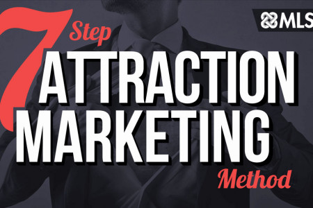 7 Step Attraction Marketing Method Infographic
