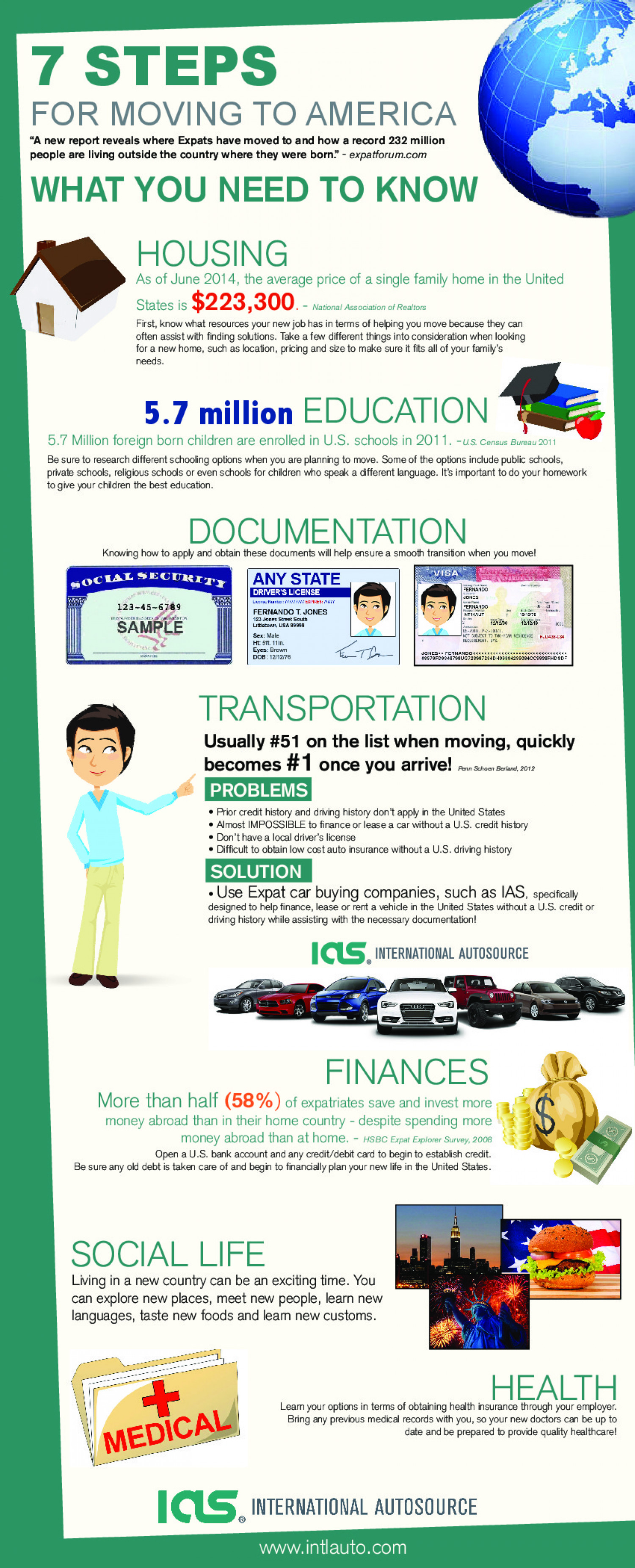 7 Steps for Moving to America Infographic