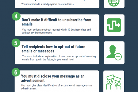 7 steps to can spam compliance Infographic