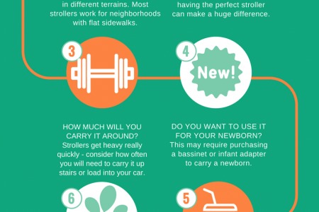 7 Steps to Choosing the Perfect Stroller Infographic
