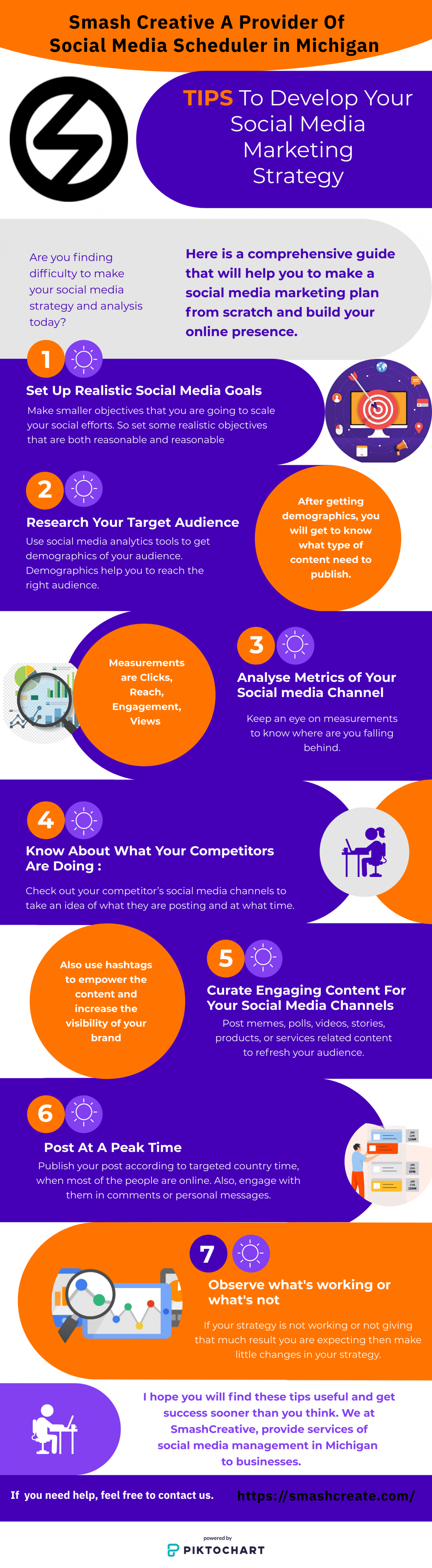 7 Steps To Develop Your Social Media Marketing Strategy Infographic