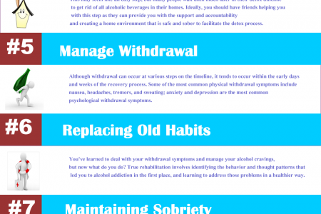 7 Steps To Fully Recover from the Alcohol Addiction  Infographic