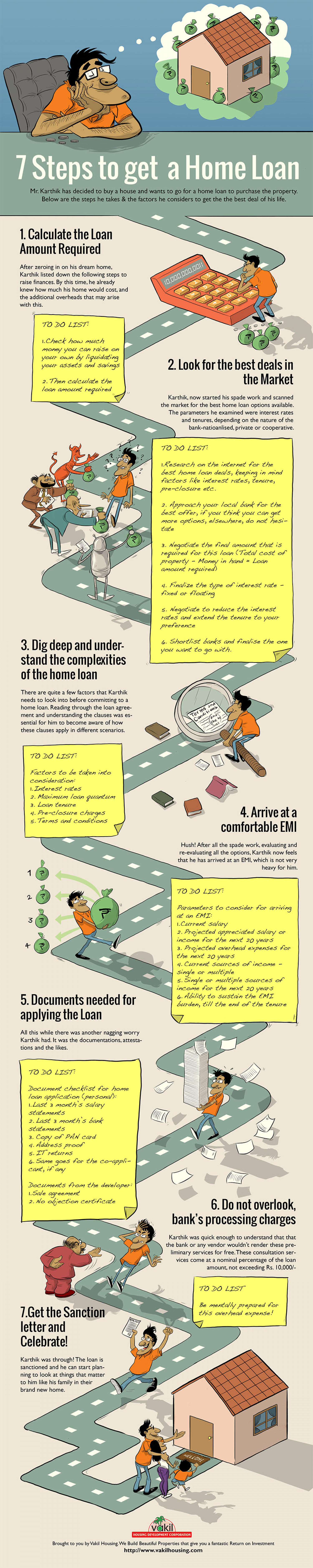 7 Steps to get a Home Loan in India Infographic