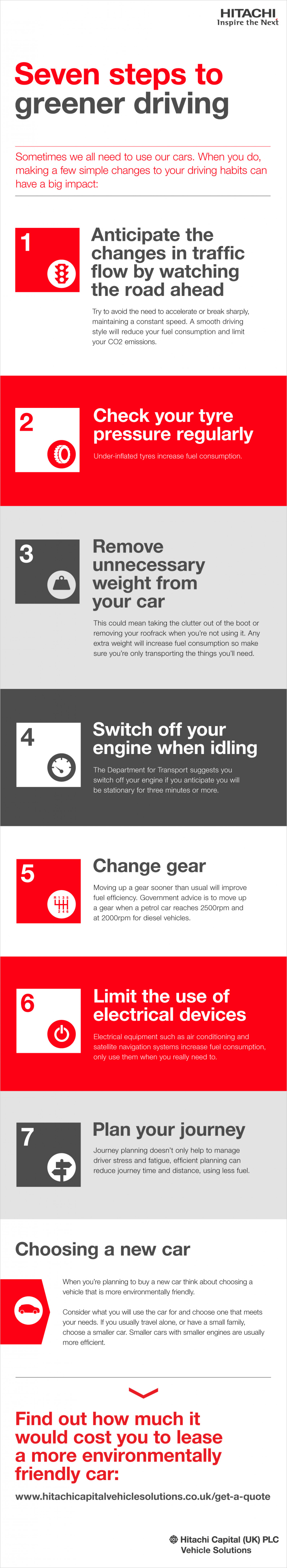 7 Steps to Greener Driving Infographic