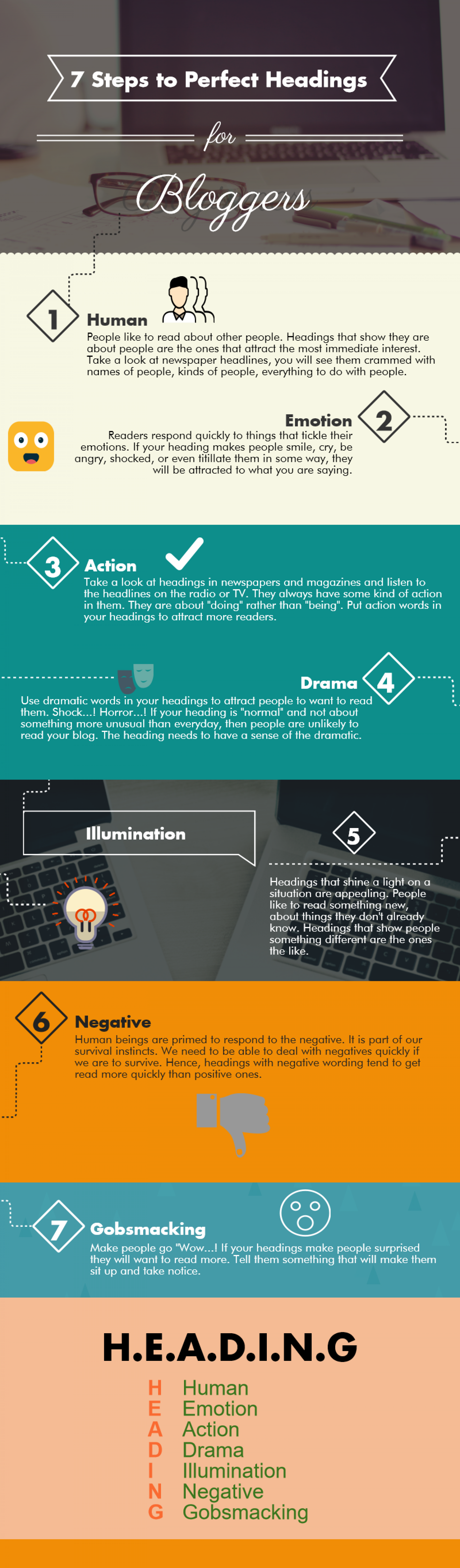 7 Steps to Perfect Blog Headings Infographic