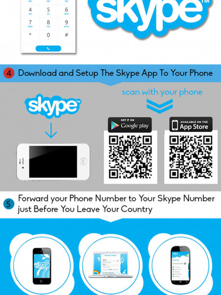 How To Stay In Touch On The Cheap When You Travel Infographic