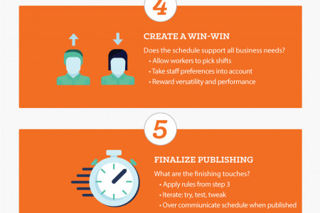 7 Steps to Successful Shift Scheduling Infographic