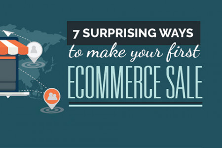 7 Surprising Ways to Make Your First eCommerce Sale Infographic