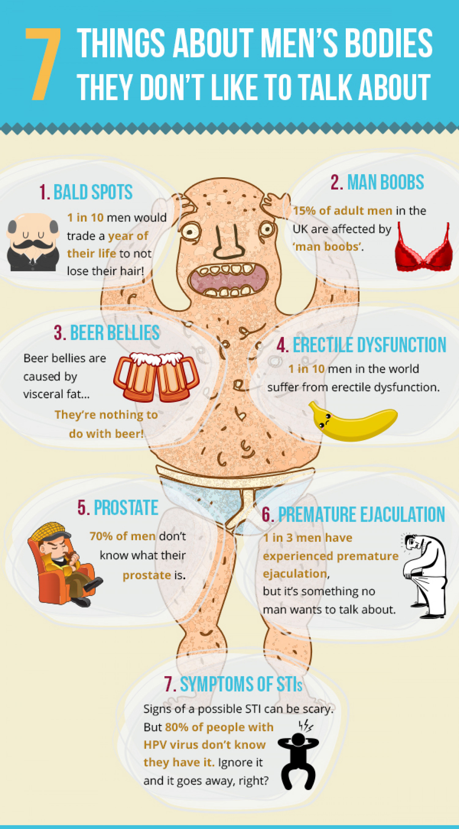 7 things about men's bodies they don't like to talk about Infographic