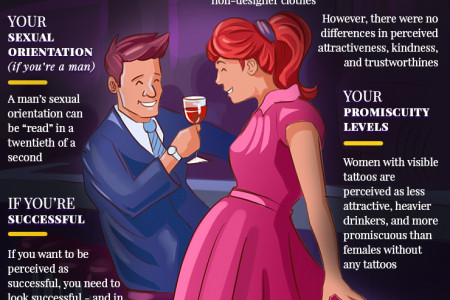 7 Things People Instantly Decide When They Meet You For the First Time Infographic