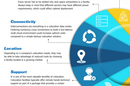 7 Things that could Impact your Colocation Cost Infographic