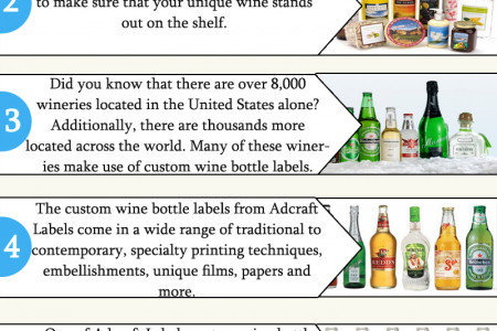 7 Things to Know About Custom Wine Bottle Labels Infographic