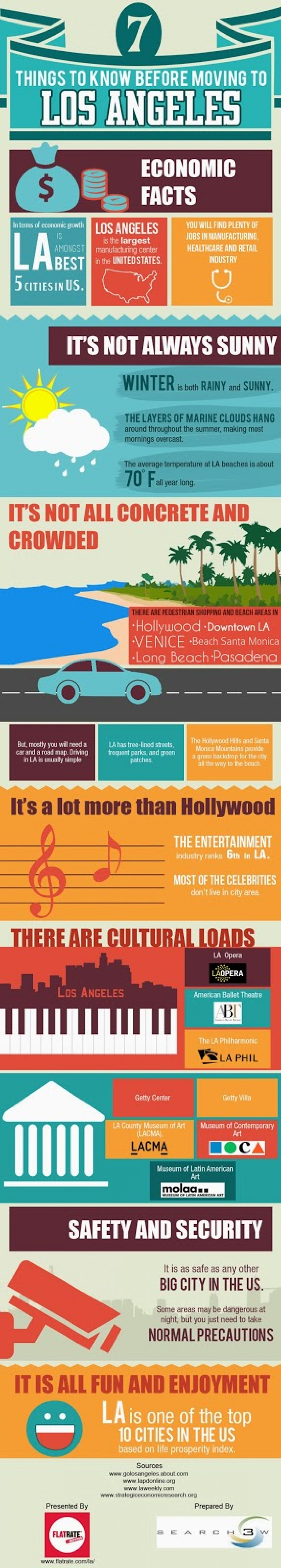 7 Things to Know Before Moving to Los Angeles Infographic