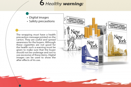 7 Things to Note Before you Invest in Cigarette Boxes               Infographic