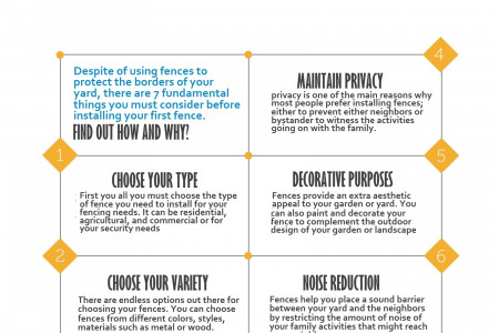 7 Things You Must Know Before Installing Fences Infographic