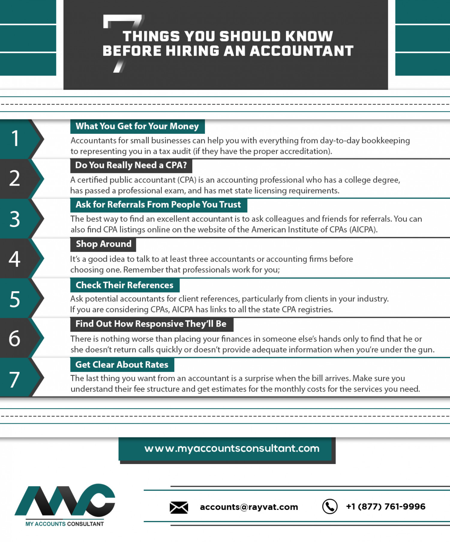 7 Things You Should Know Before Hiring An Accountant Infographic
