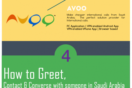7 Tips for Indians to Live in Saudi Arabia Infographic